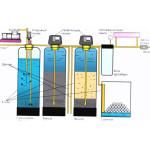 Экспертиза воды: водоочистка необходима в  90 процентах коттеджей.